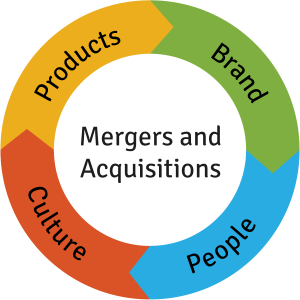 mergers_and_acquisitions_icon-300x300