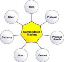 Commodities tree
